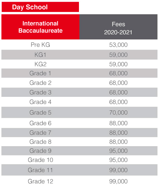 School fees for the standard International Baccalaureate Diploma at SSID Dubai 2021