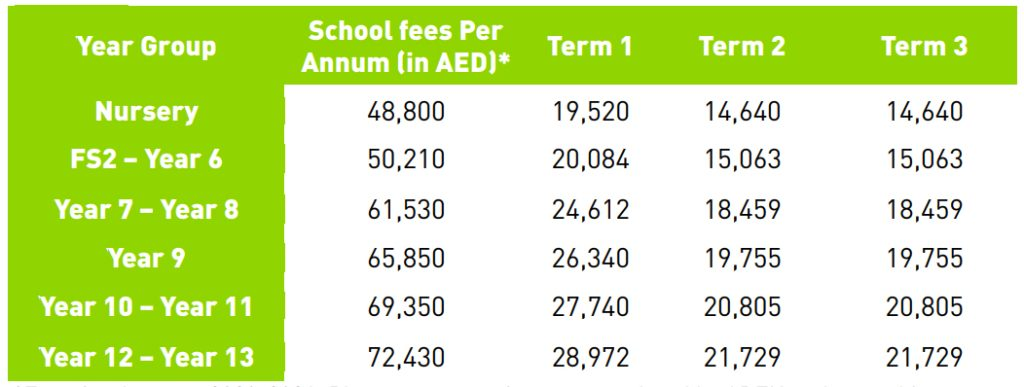 Table showing School Fees at Al mamoura Academy in Abu Dhabi.