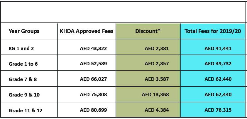 Greenfield Community School Dubai Fees 2019