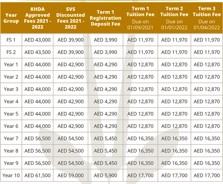 Table showing the school fees charged by South View School in Dubai for 2021 22