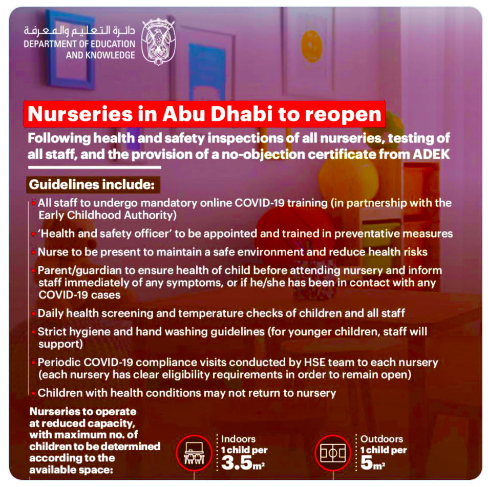 ADEK Guidelines for Nurseries to open under Covid 19. Nurseries to Reopen across UAE as Sector Fights for Survival.