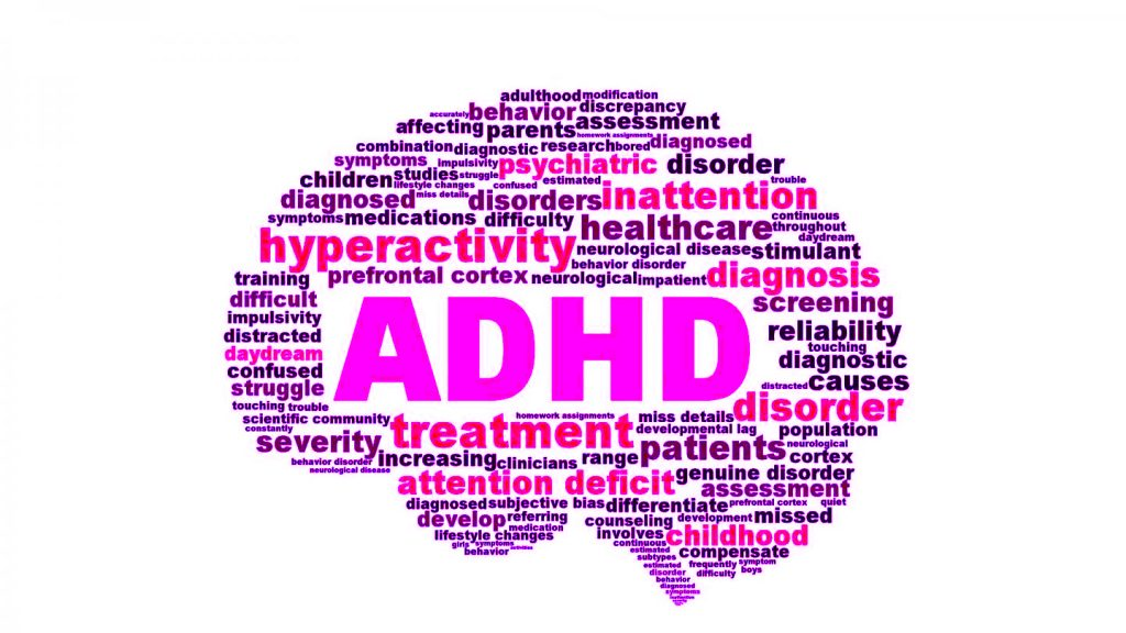 Word Map of ADHD The Guide for Parents 2020