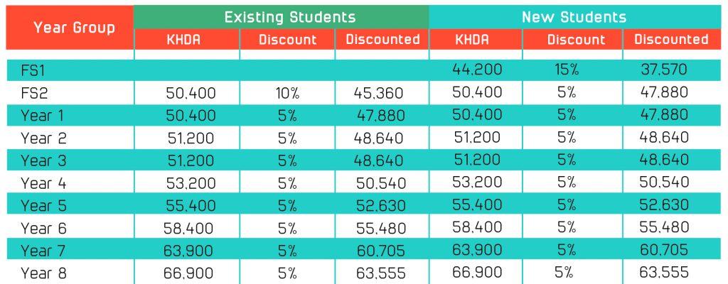 رسوم مدرسة أكاديمية دبي هايتس 2021