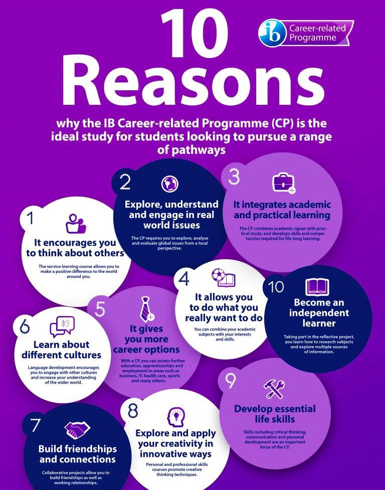 Warum ist das IB-Karriereprogramm für Schulen und Schüler so wichtig?