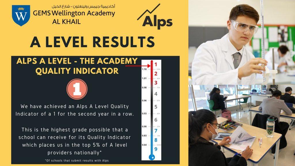 أكاديمية جيمس ويلينجتون - الخيل A Level Results 2021